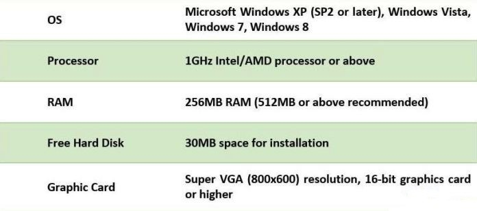 Download Microsoft Windows